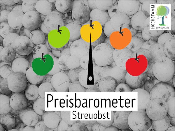 Symbolbild Preisbarometer