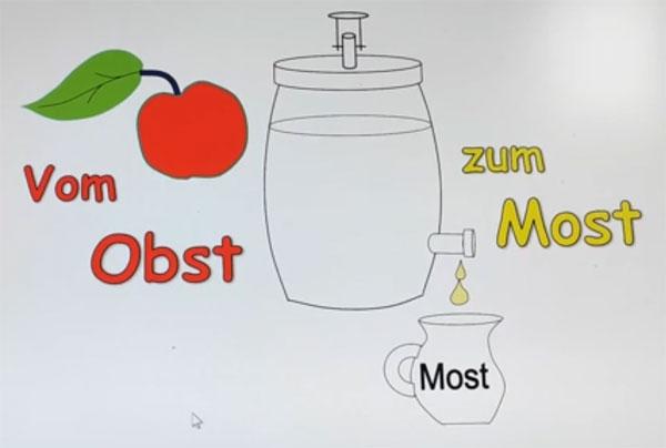 Vom Obst zum Most - Mostseminar online von Michael Niethammer